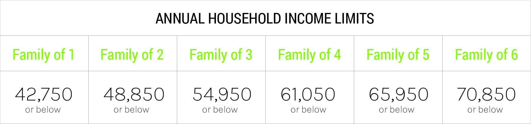 income limits-01